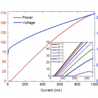 High efficiency low threshold current 1.3 μm InAs quantum dot lasers on on-axis (001) GaP/Si