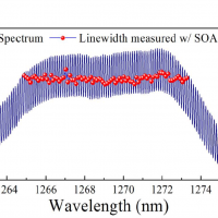 Optical spectrum and corresponding optical linewidth of each mode within 10 dB